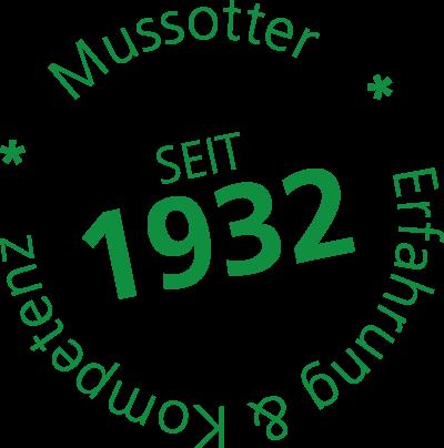 Kuchenstudio Singen Mussotter Deutschland Schweiz Uber Uns